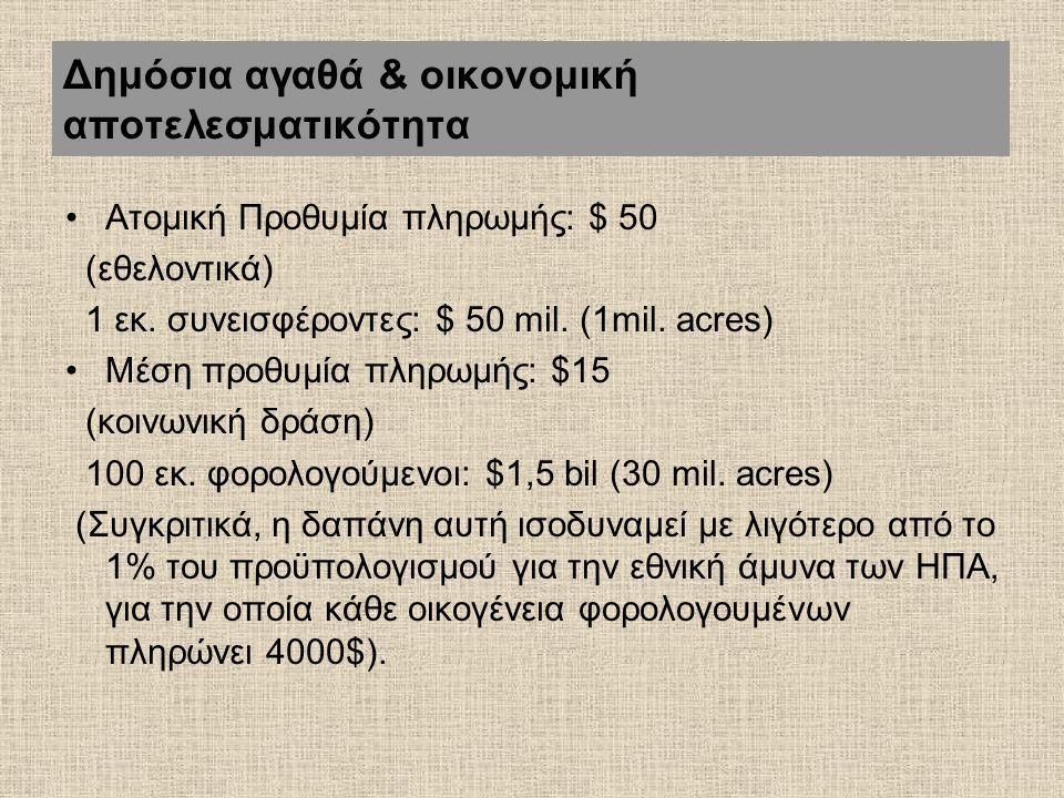 Δημόσια αγαθά & οικονομική αποτελεσματικότητα