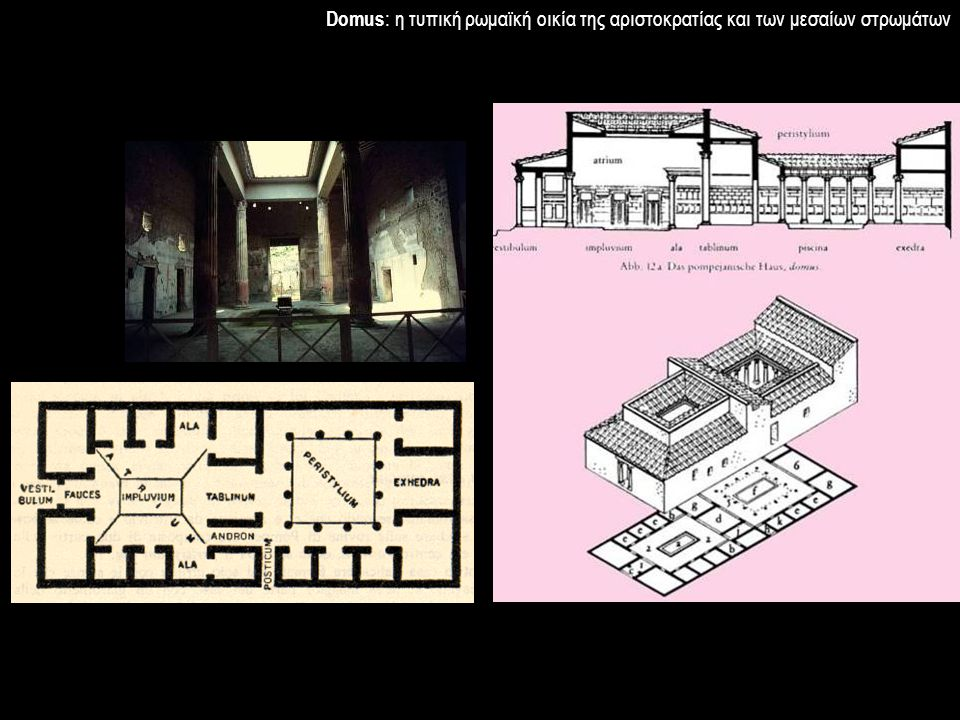 Domus: η τυπική ρωμαϊκή οικία της αριστοκρατίας και των μεσαίων στρωμάτων