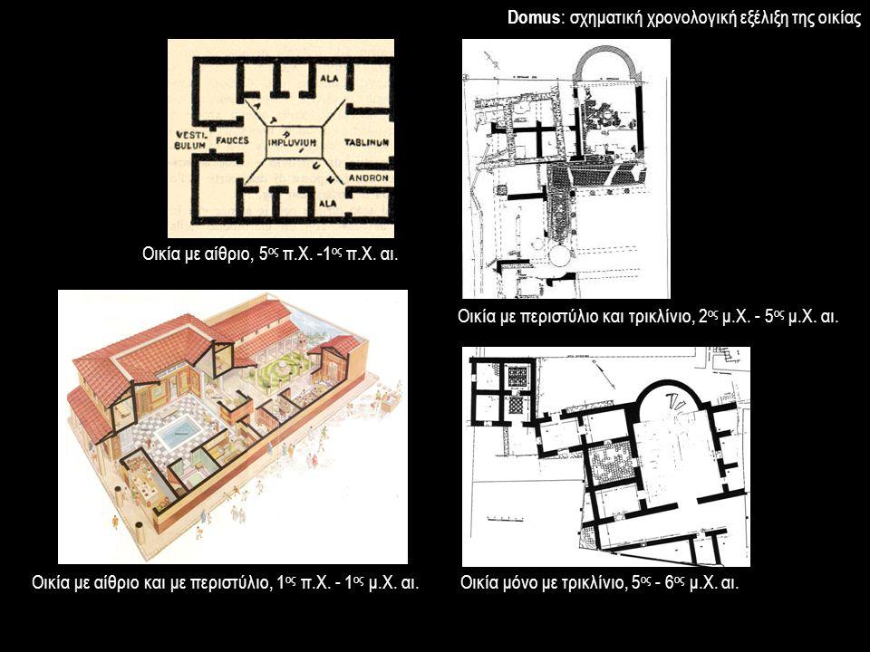 Domus: σχηματική χρονολογική εξέλιξη της οικίας