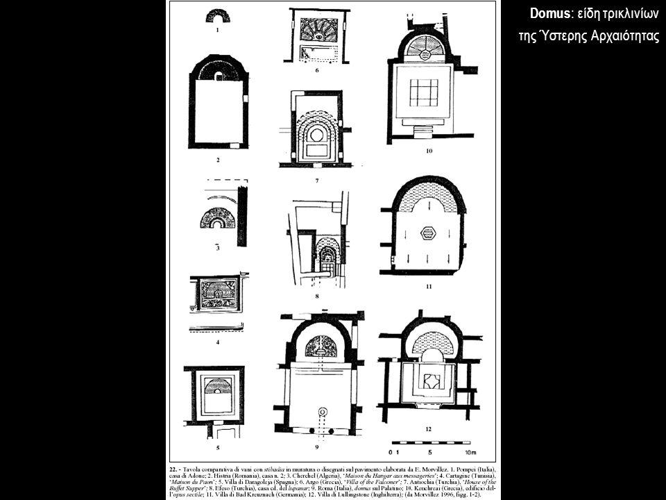 Domus: είδη τρικλινίων