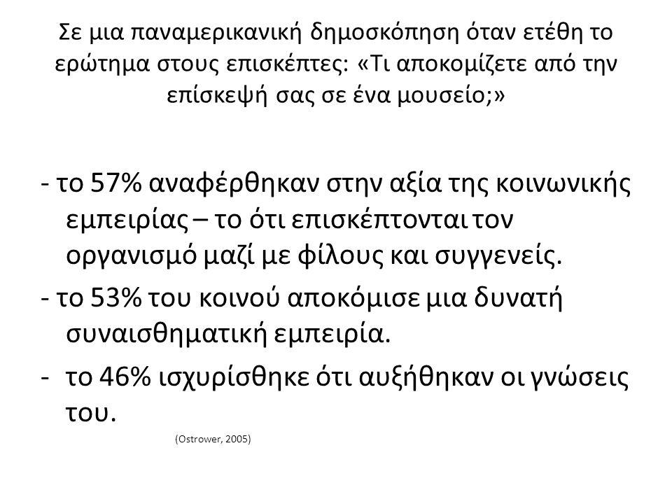 - το 53% του κοινού αποκόμισε μια δυνατή συναισθηματική εμπειρία.