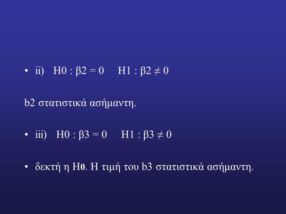 ii) Η0 : β2 = 0 Η1 : β2 ≠ 0 b2 στατιστικά ασήμαντη.
