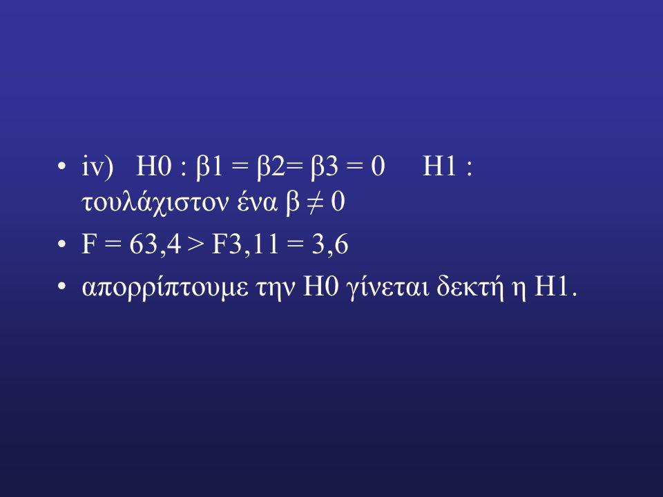 iv) Η0 : β1 = β2= β3 = 0 Η1 : τουλάχιστον ένα β ≠ 0