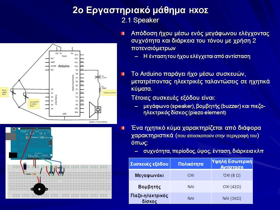 Υψηλή Εσωτερική Αντίσταση Πιεζο-ηλεκτρικός δίσκος