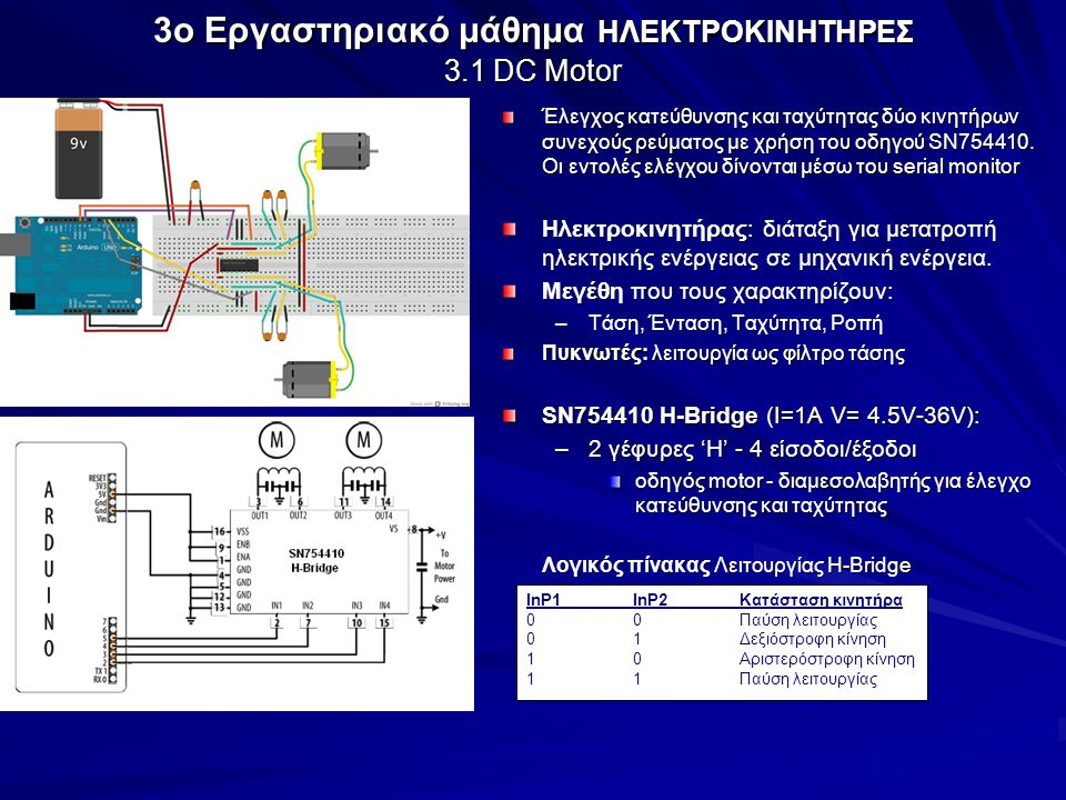 3o Εργαστηριακό μάθημα ΗΛΕΚΤΡΟΚΙΝΗΤΗΡΕΣ 3.1 DC Motor