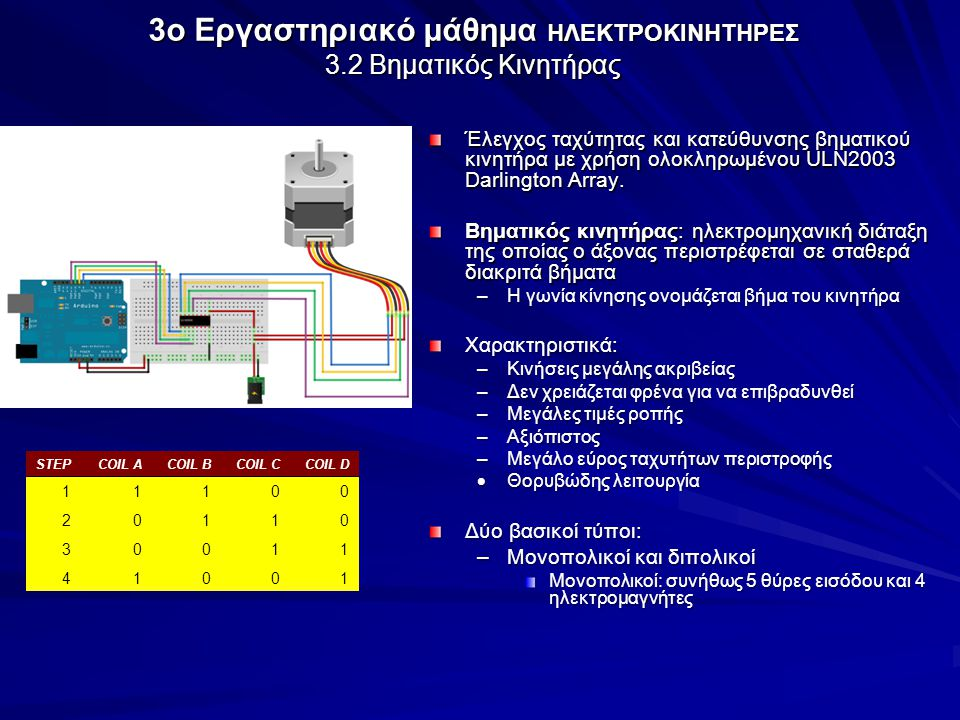 3o Εργαστηριακό μάθημα ΗΛΕΚΤΡΟΚΙΝΗΤΗΡΕΣ 3.2 Βηματικός Κινητήρας