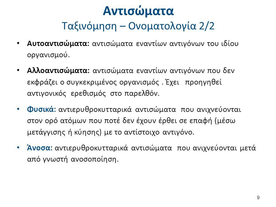 Αντισώματα - ανοσοσφαιρίνες