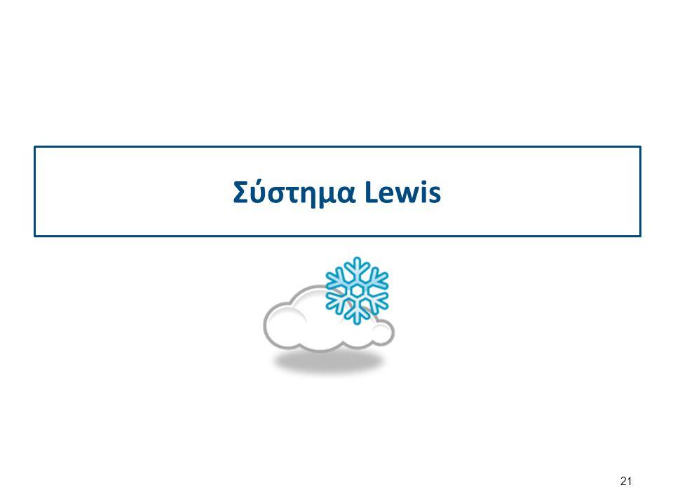 Γενικά για το Σύστημα Lewis