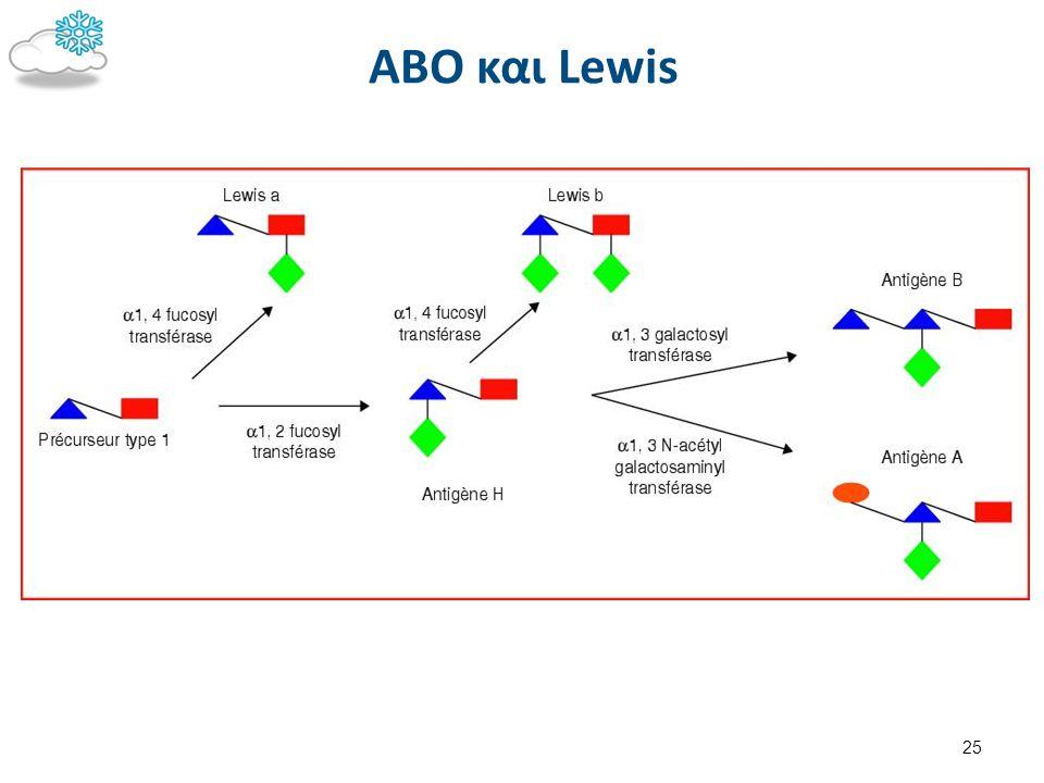 Συσχέτιση Lewis με ΑΒΟ To σύστημα ΑΒΟ σχετίζεται με το Lewis.