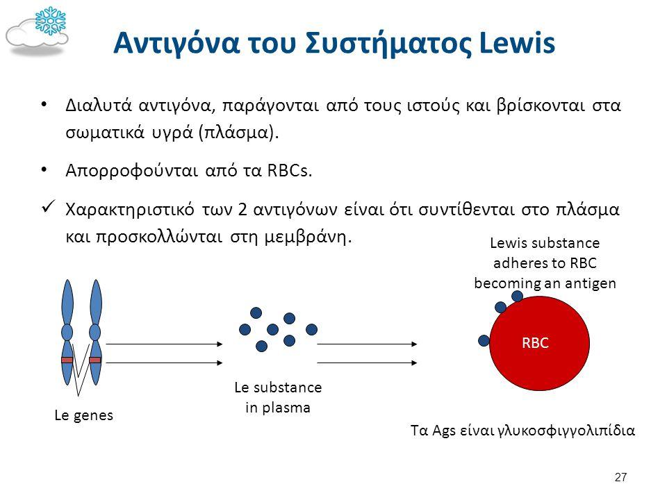 Κληρονομικότητα του Συστήματος Lewis