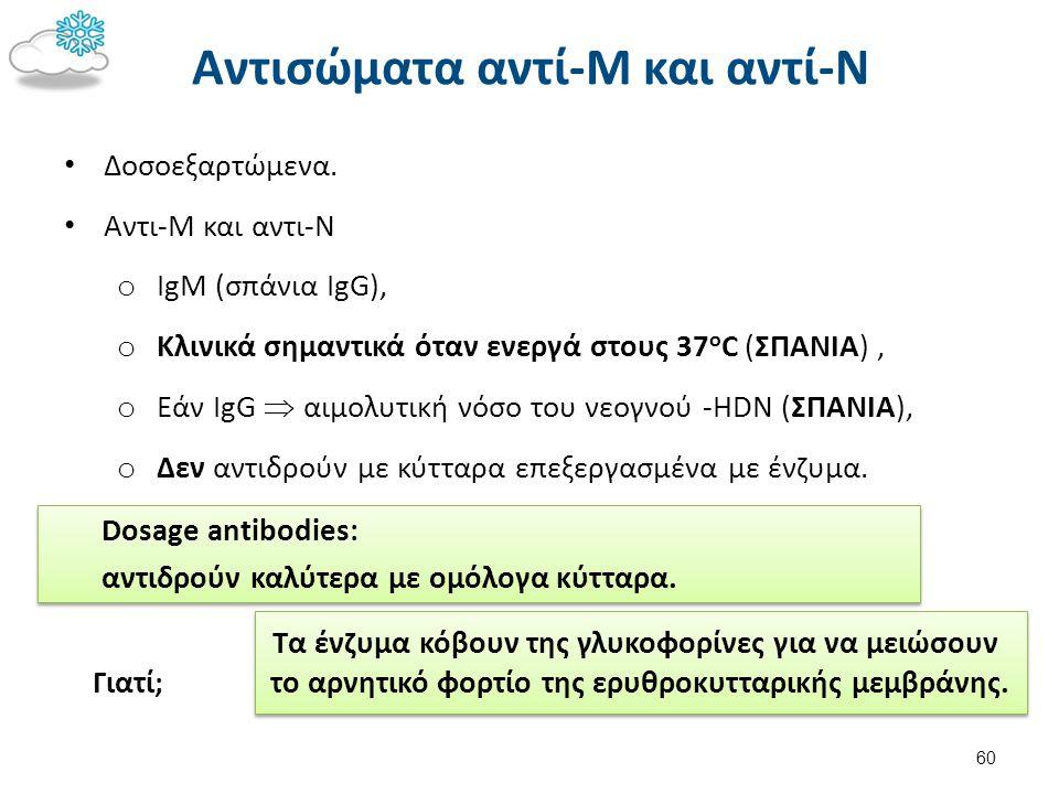 Αντισώματα αντί-S, αντί-s και αντί-U