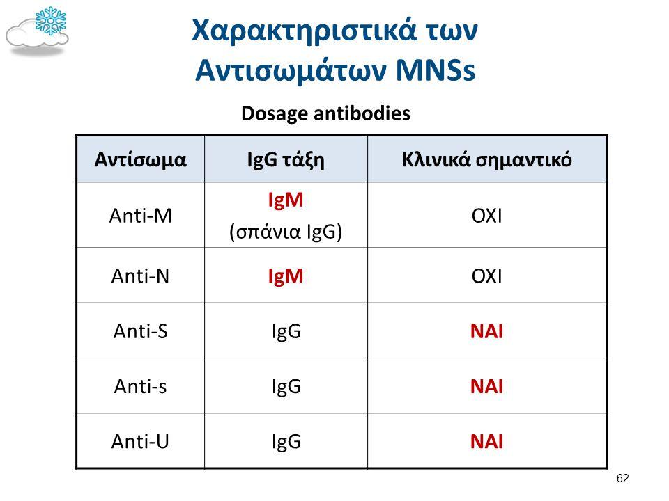 Αντι-MNS - Τι αίμα θα δώσω;
