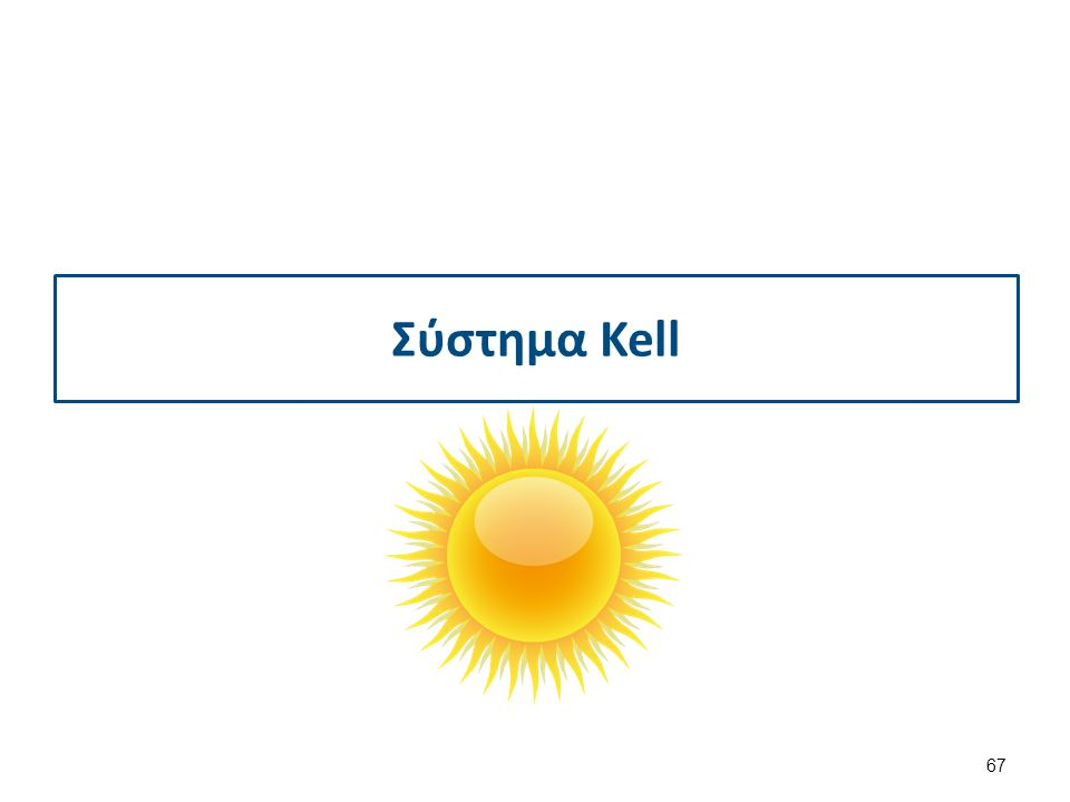 Σύστημα Kell Παρόμοιο με το σύστημα Rh. 2 κύρια αντιγόνα (> 20 ).