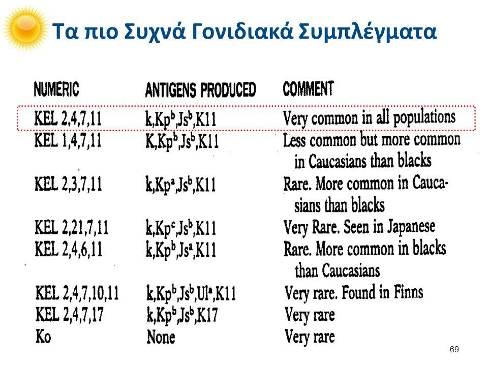 Άλλα Kell Αντιγόνα Υπάρχουν και άλλα αλλήλια στο σύστημα Kell.