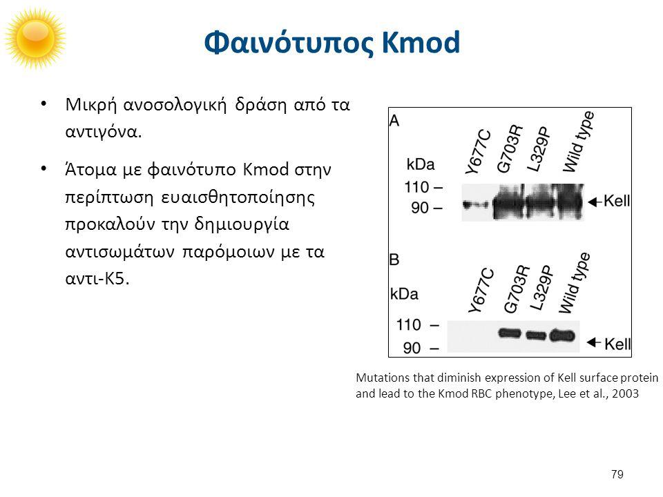 Kell Αντισώματα IgG (αντιδρούν καλά με AHG).