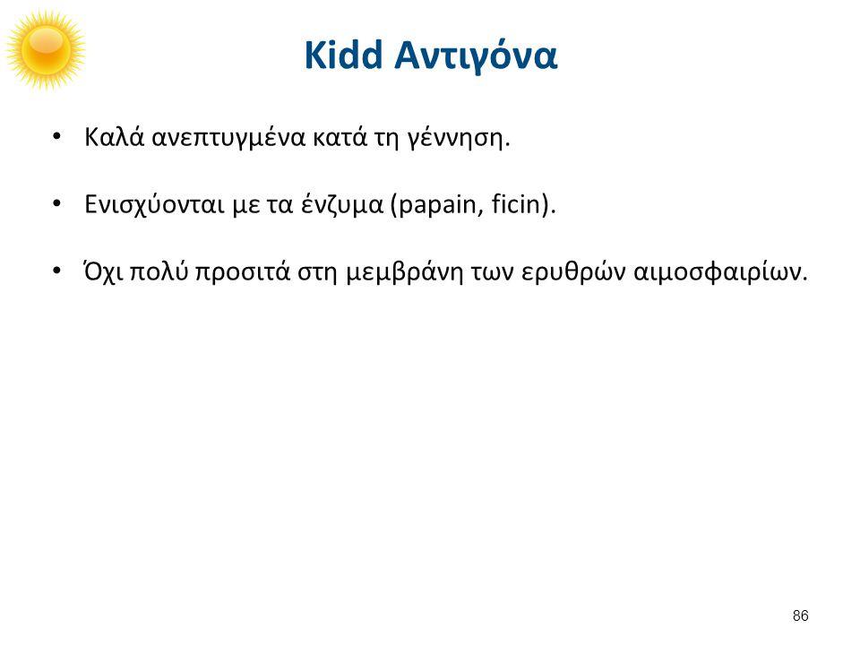 Kidd Αντισώματα 1/2 Αντι-Jka και Αντι-Jkb IgG. Κλινικά σημαντικά.