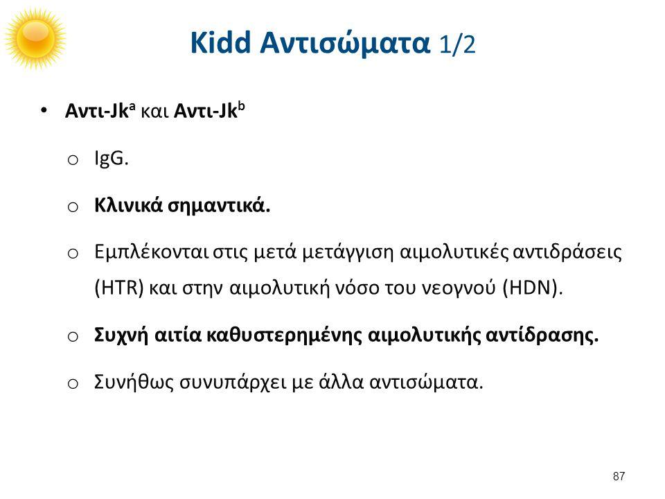 Kidd Αντισώματα 2/2 Anti-Jk3 Ανιχνεύεται σε μερικούς Jk(a-b-).
