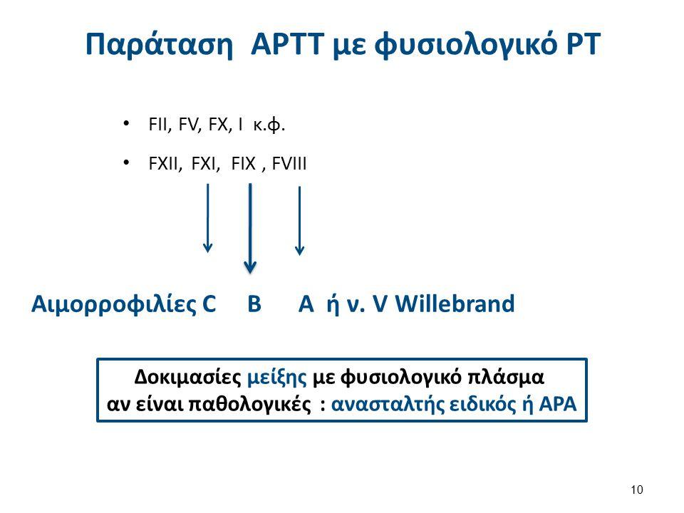Χρόνος πήξης μερικής (ατελούς) θρομβοπλαστίνης ( PTT) ή χρόνος πήξης κεφαλίνης
