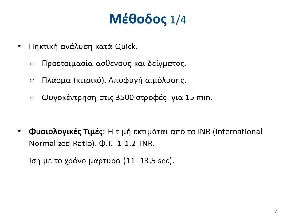 Μέθοδος 2/4 Πλάσμα ασθενούς 0,1ml επώαση 1' μέγιστο 5' στους 37οC