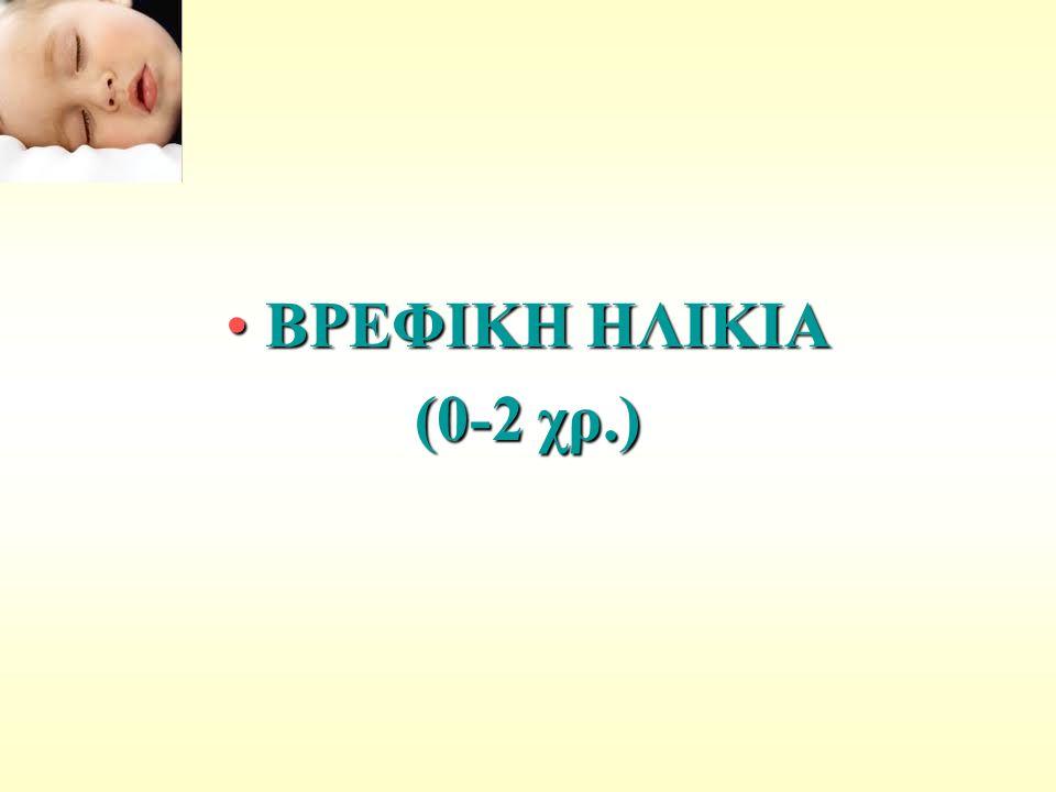 ΒΡΕΦΙΚΗ ΗΛΙΚΙΑ (0-2 χρ.)