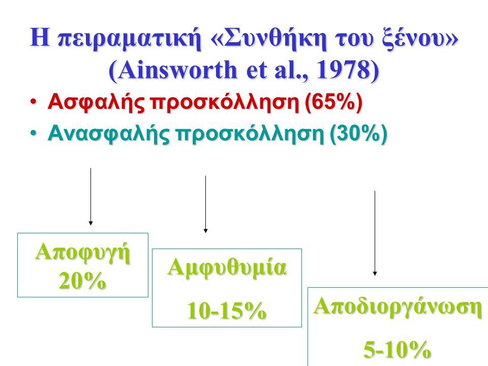 Η πειραματική «Συνθήκη του ξένου» (Ainsworth et al., 1978)