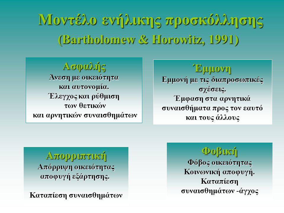 Μοντέλο ενήλικης προσκόλλησης (Bartholomew & Horowitz, 1991)