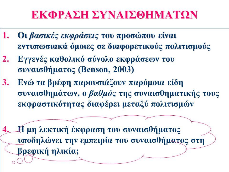 ΕΚΦΡΑΣΗ ΣΥΝΑΙΣΘΗΜΑΤΩΝ