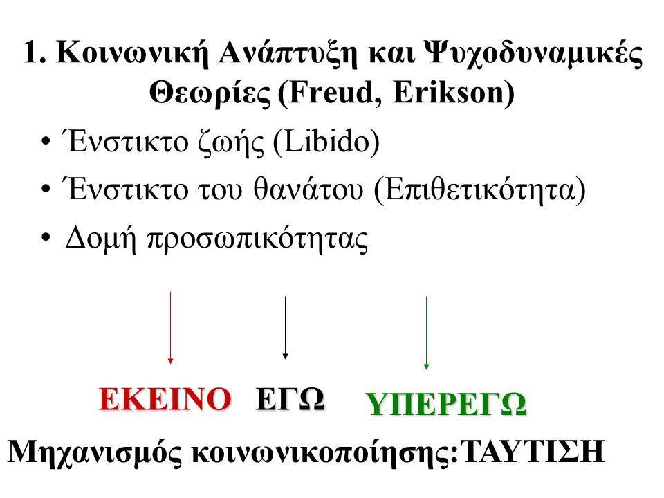 1. Κοινωνική Ανάπτυξη και Ψυχοδυναμικές Θεωρίες (Freud, Erikson)
