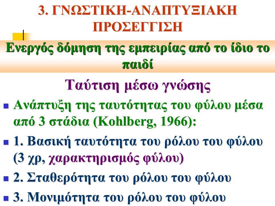 Ταύτιση μέσω γνώσης 3. ΓΝΩΣΤΙΚΗ-ΑΝΑΠΤΥΞΙΑΚΗ ΠΡΟΣΕΓΓΙΣΗ