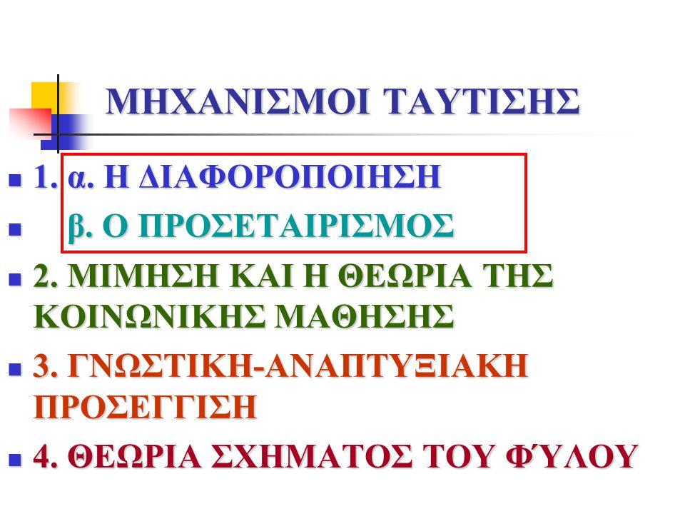 ΜΗΧΑΝΙΣΜΟΙ ΤΑΥΤΙΣΗΣ 1. α. Η ΔΙΑΦΟΡΟΠΟΙΗΣΗ β. Ο ΠΡΟΣΕΤΑΙΡΙΣΜΟΣ