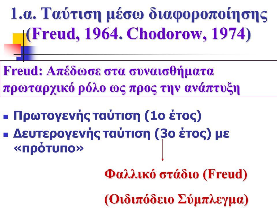 1.α. Ταύτιση μέσω διαφοροποίησης (Freud, 1964. Chodorow, 1974)