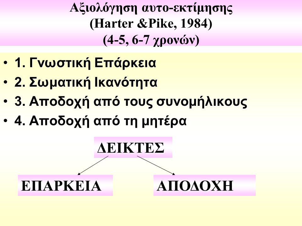 Αξιολόγηση αυτo-εκτίμησης (Harter &Pike, 1984) (4-5, 6-7 χρονών)