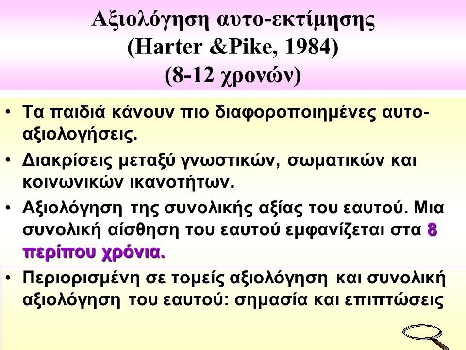 Αξιολόγηση αυτo-εκτίμησης (Harter &Pike, 1984) (8-12 χρονών)