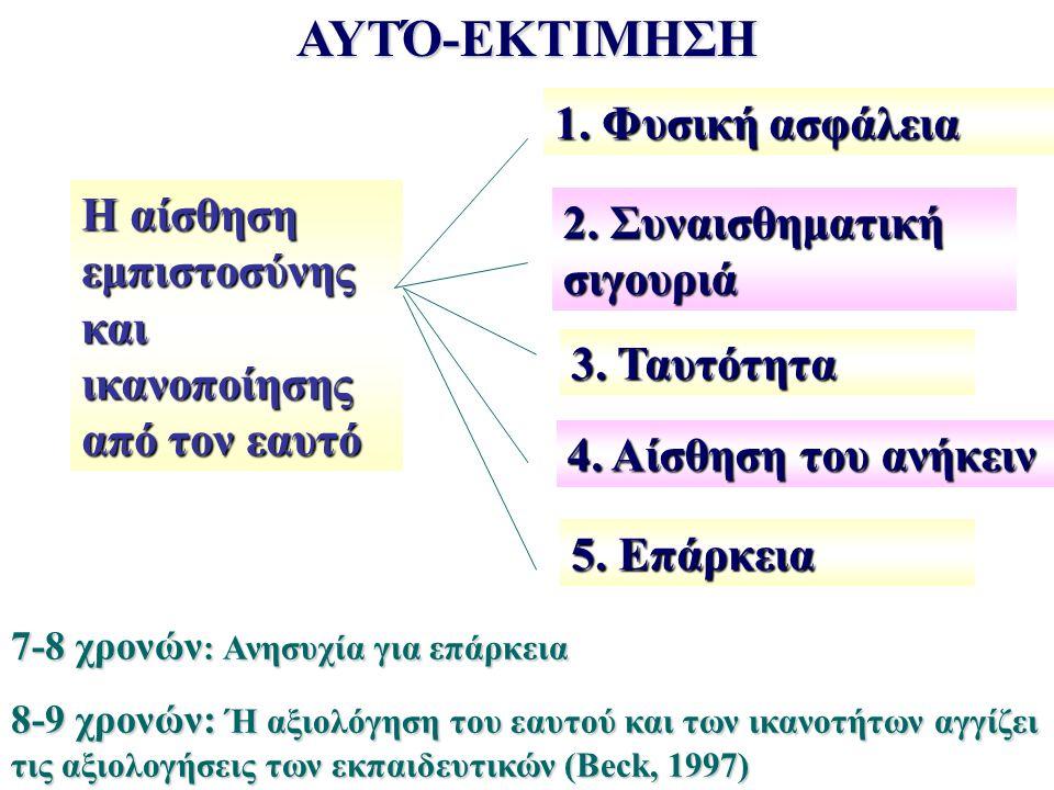 ΑΥΤΌ-ΕΚΤΙΜΗΣΗ 1. Φυσική ασφάλεια