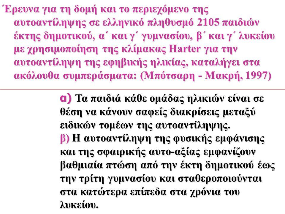 Έρευνα για τη δομή και το περιεχόμενο της αυτοαντίληψης σε ελληνικό πληθυσμό 2105 παιδιών έκτης δημοτικού, α΄ και γ΄ γυμνασίου, β΄ και γ΄ λυκείου με χρησιμοποίηση της κλίμακας Harter για την αυτοαντίληψη της εφηβικής ηλικίας, καταλήγει στα ακόλουθα συμπεράσματα: (Μπότσαρη - Μακρή, 1997)