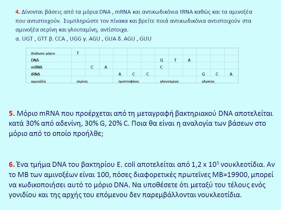 4. Δίνονται βάσεις από τα μόρια DNA , mRNA και αντικωδικόνια tRNA καθώς και τα αμινοξέα που αντιστοιχούν. Συμπληρώστε τον πίνακα και βρείτε ποιά αντικωδικόνια αντιστοιχούν στα αμινοξέα σερίνη και γλουταμίνη, αντίστοιχα.