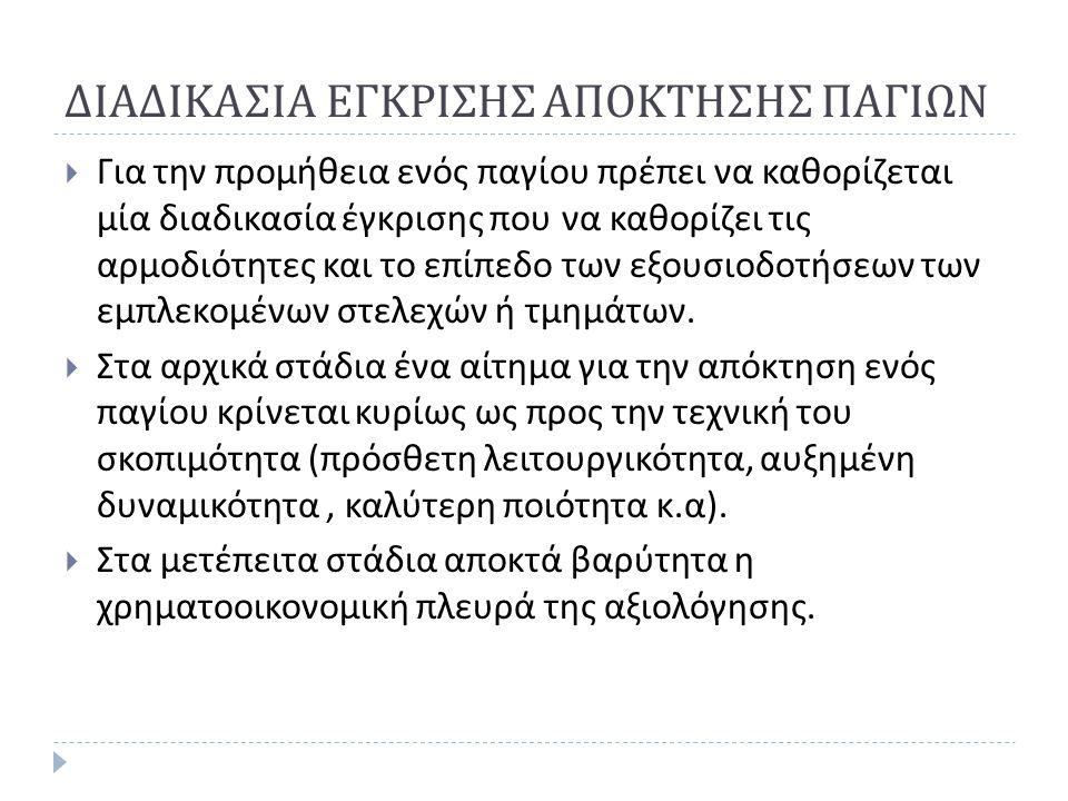 ΔΙΑΔΙΚΑΣΙΑ ΕΓΚΡΙΣΗΣ ΑΠΟΚΤΗΣΗΣ ΠΑΓΙΩΝ