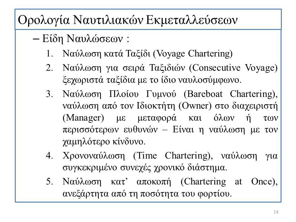 Ορολογία Ναυτιλιακών Εκμεταλλεύσεων