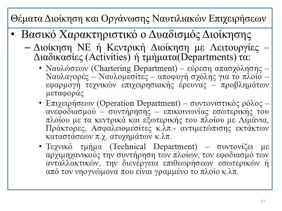 Θέματα Διοίκηση και Οργάνωσης Ναυτιλιακών Επιχειρήσεων
