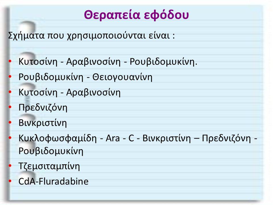 Θεραπεία εφόδου Σχήματα που χρησιμοποιούνται είναι :