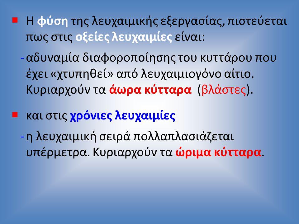 Η φύση της λευχαιμικής εξεργασίας, πιστεύεται πως στις οξείες λευχαιμίες είναι: