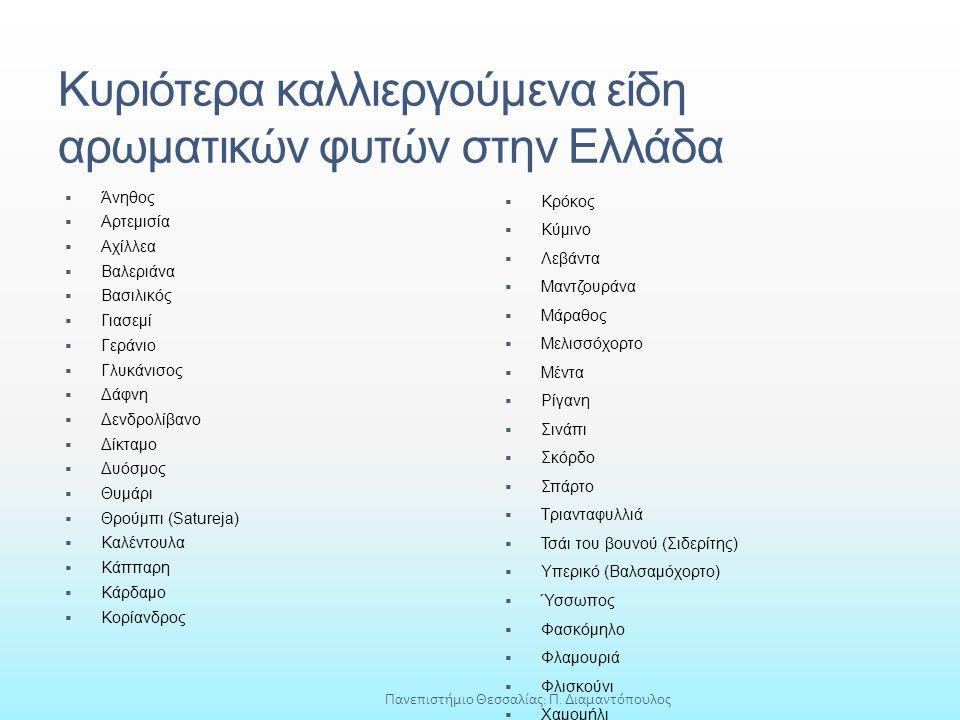 Κυριότερα καλλιεργούμενα είδη αρωματικών φυτών στην Ελλάδα
