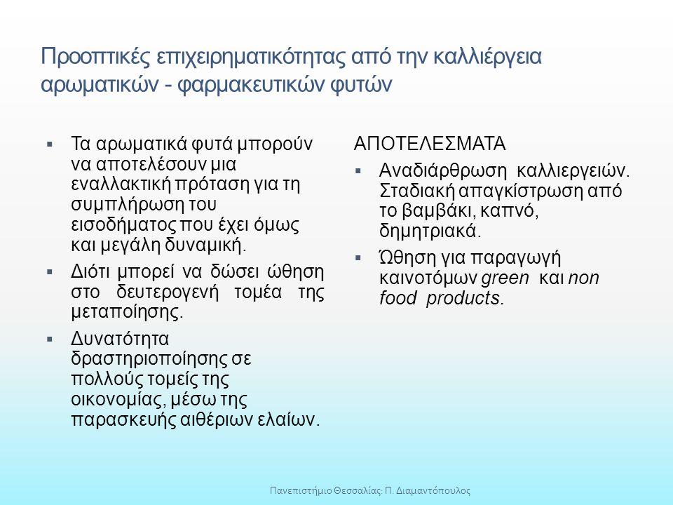 Προοπτικές επιχειρηματικότητας από την καλλιέργεια αρωματικών - φαρμακευτικών φυτών
