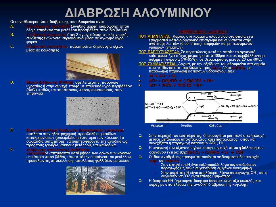 ΔΙΑΒΡΩΣΗ ΑΛΟΥΜΙΝΙΟΥ Οι συνηθέστεροι τύποι διάβρωσης του αλουμινίου είναι: