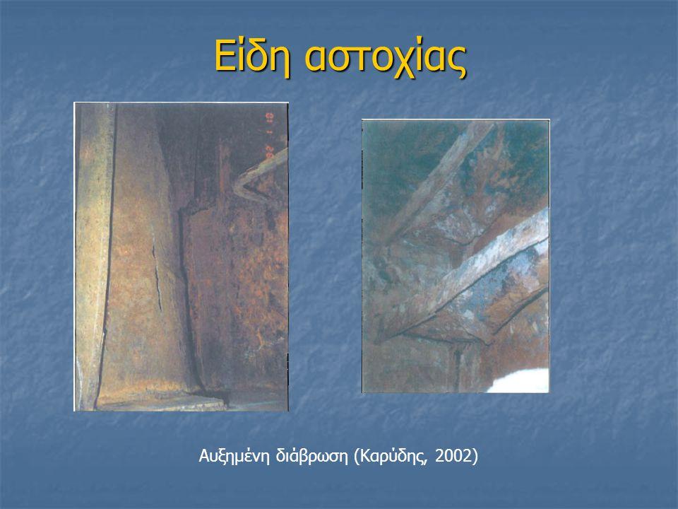 Είδη αστοχίας Αυξημένη διάβρωση (Καρύδης, 2002)