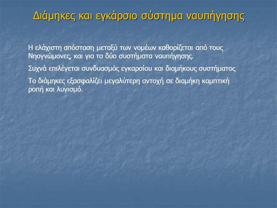 Διάμηκες και εγκάρσιο σύστημα ναυπήγησης
