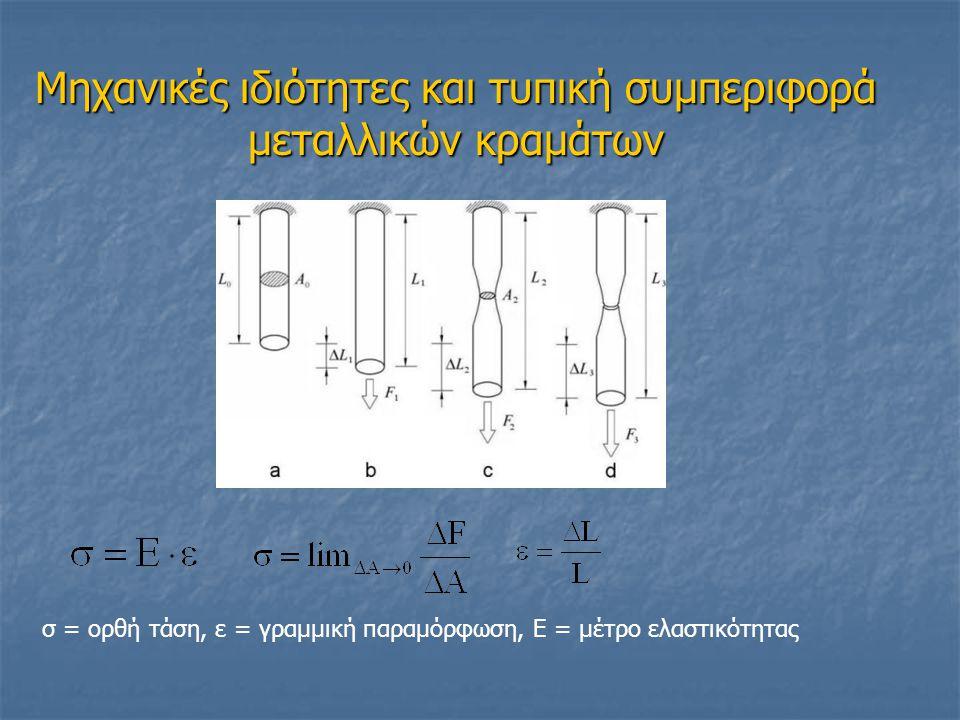 Μηχανικές ιδιότητες και τυπική συμπεριφορά μεταλλικών κραμάτων