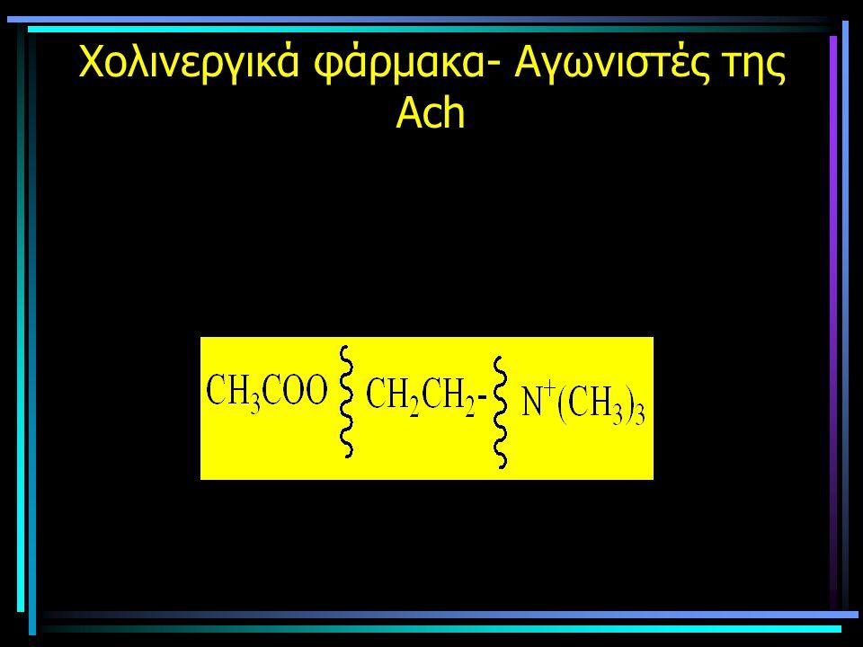Χολινεργικά φάρμακα- Αγωνιστές της Ach