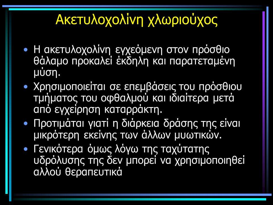 Ακετυλοχολίνη χλωριούχος