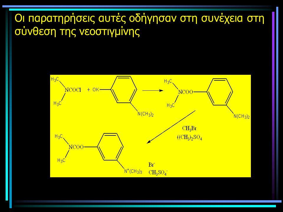 Οι παρατηρήσεις αυτές οδήγησαν στη συνέχεια στη σύνθεση της νεοστιγμίνης